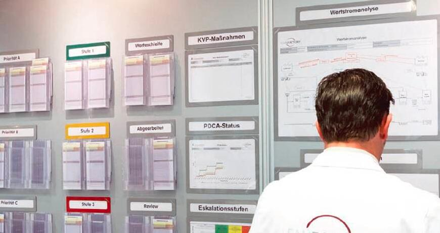 Example of lean visual management boards