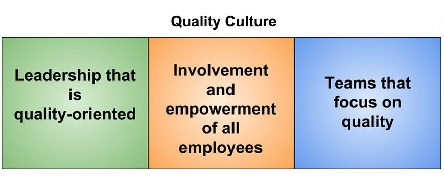 quality culture in Chinese factories
