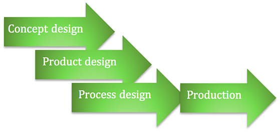 Parrallel_product_development_project.png