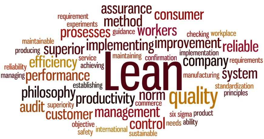 the lean movement in china