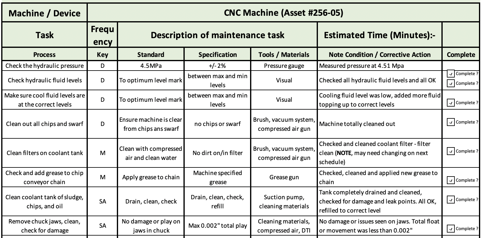 Preventive_maintenance_example