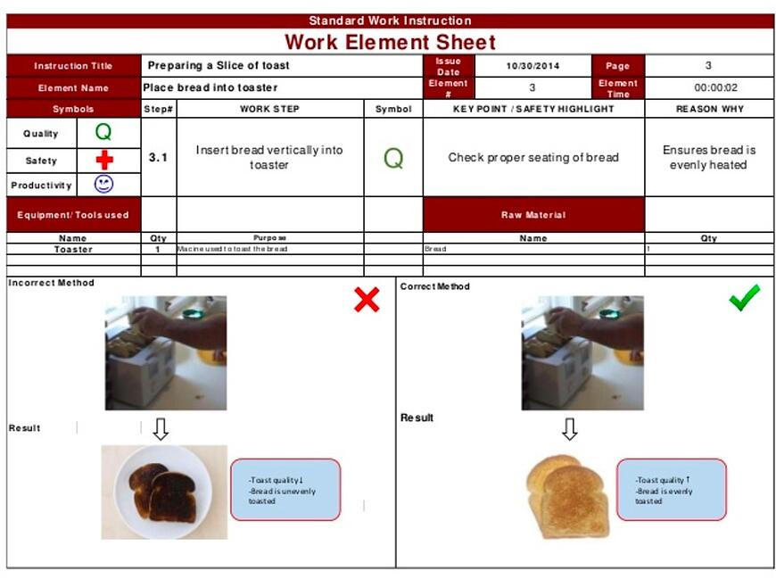 Writing Work Instructions In China Factories 6 Principles 3 Examples