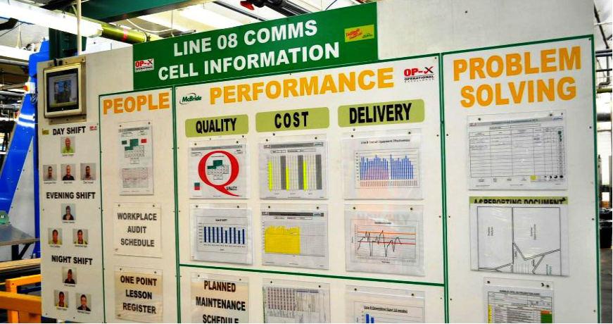 Lean Visual Management Boards in Factories Keep It Simple.jpg